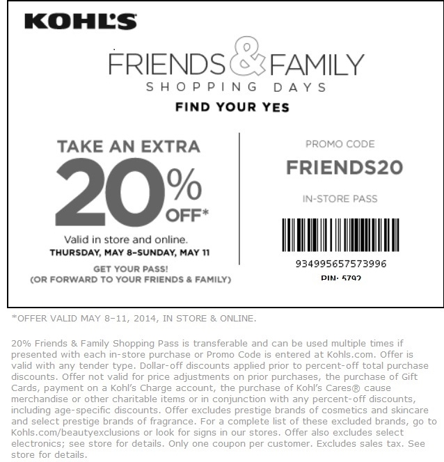 Kohls card coupons